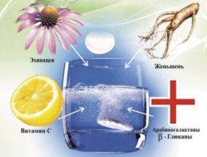 Физ Актив - антиоксидантное и противовоспалительное действие