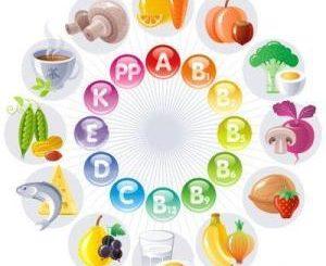 циклическая витаминная терапия