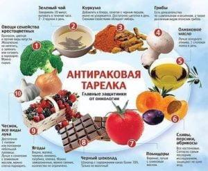 онкозаболевания и питание