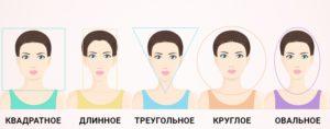Какие очки подойдут к вашей форме лица?